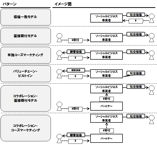 パターン図2