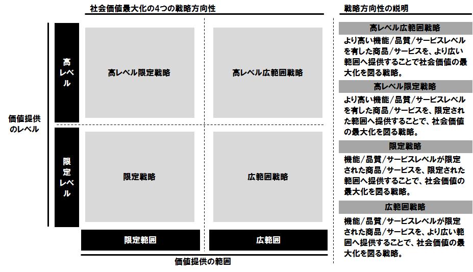 TCAP_Column_SB_Strategy_4strategy_3