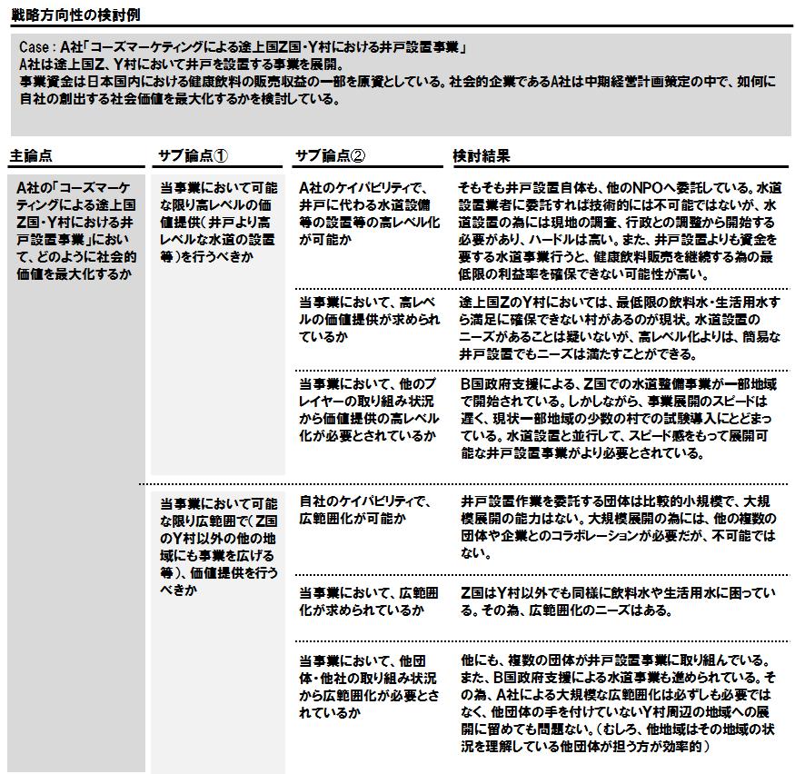 TCAP_Column_SB_Strategy_strategyexample_5
