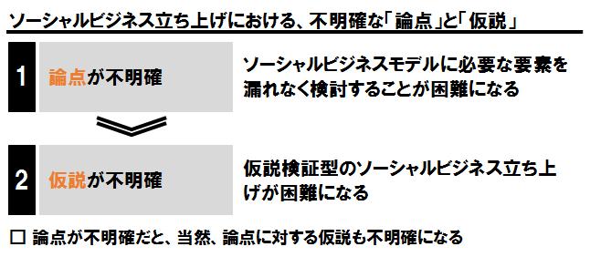 TCAP_SBR_SBMF_改訂版_1